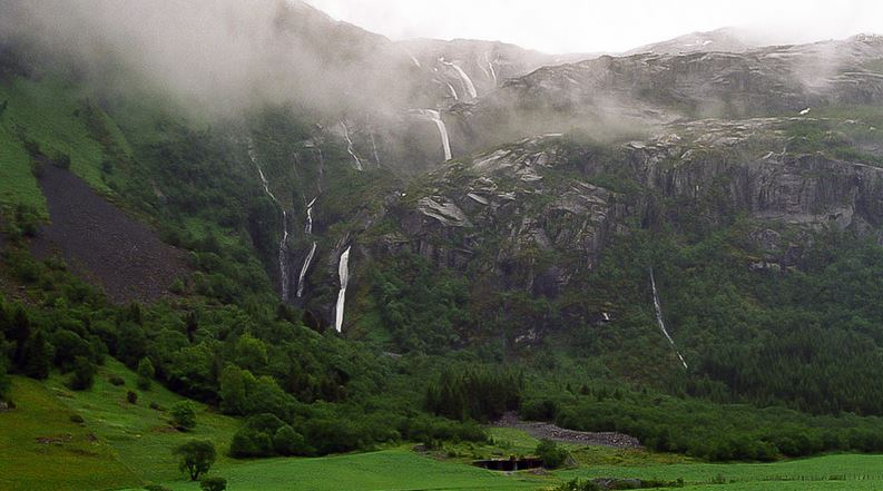 Highest Waterfalls
