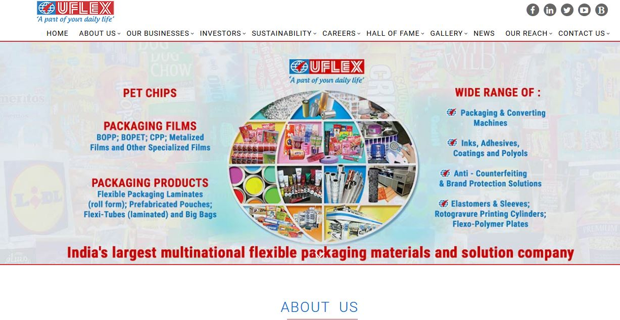 Best Packaging Companies in India